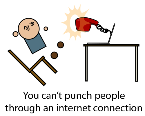 You can't punch people through an internet connection