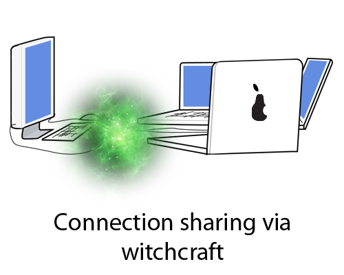 Connection sharing via witchcraft