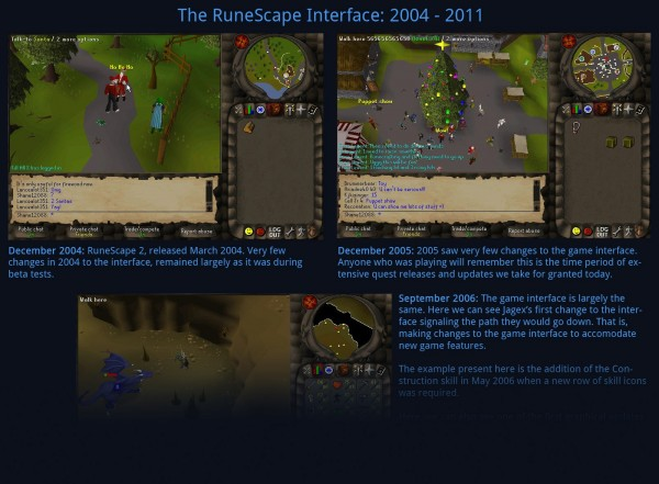 The RuneScape Interface