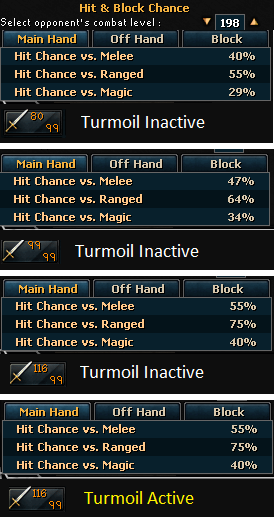 Hit Chance Comparison