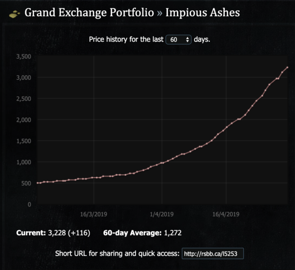 Impious Ashes Graph